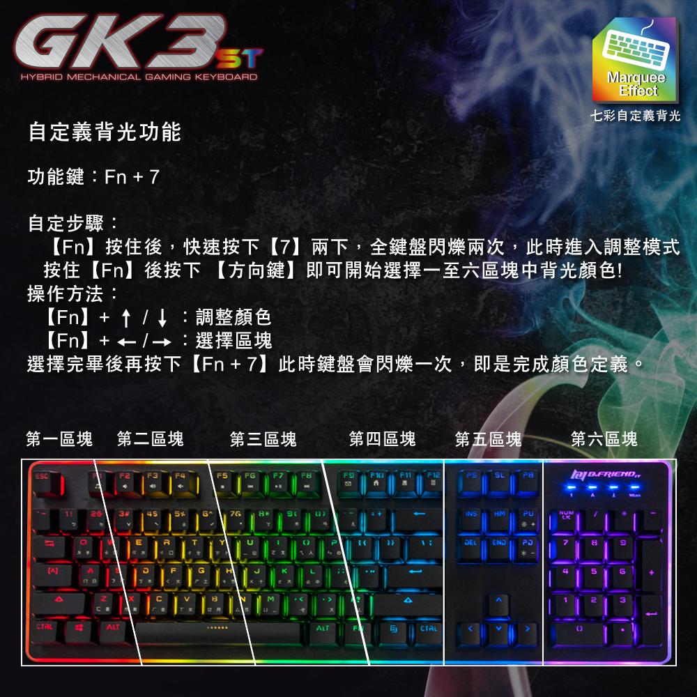 GK3ST