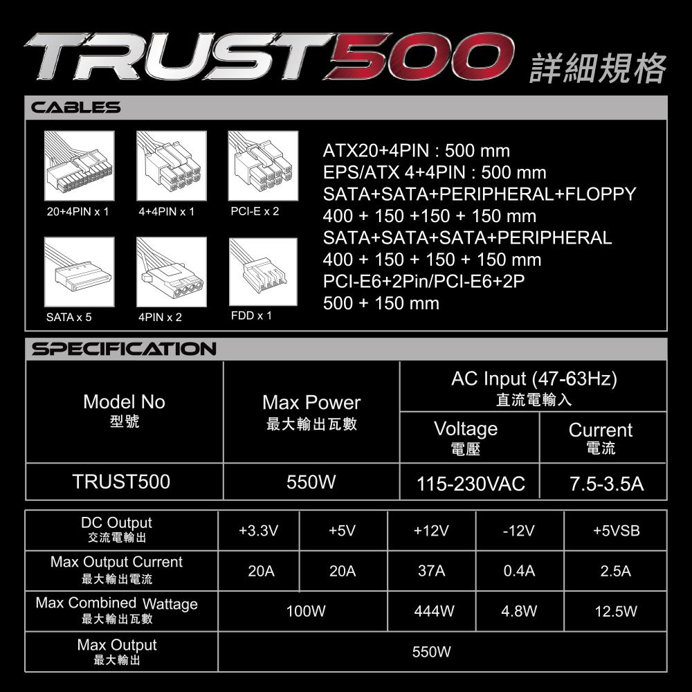 電源供應器TRUST500
